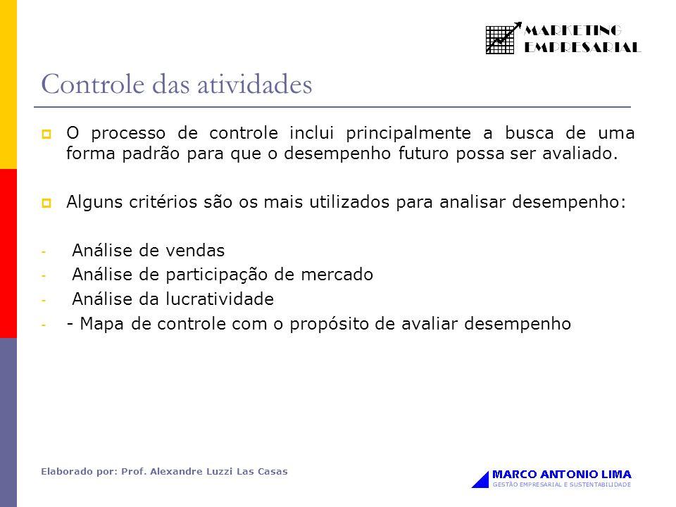 Elaborado por: Prof. Alexandre Luzzi Las Casas Controle das atividades O processo de controle inclui principalmente a busca de uma forma padrão para q