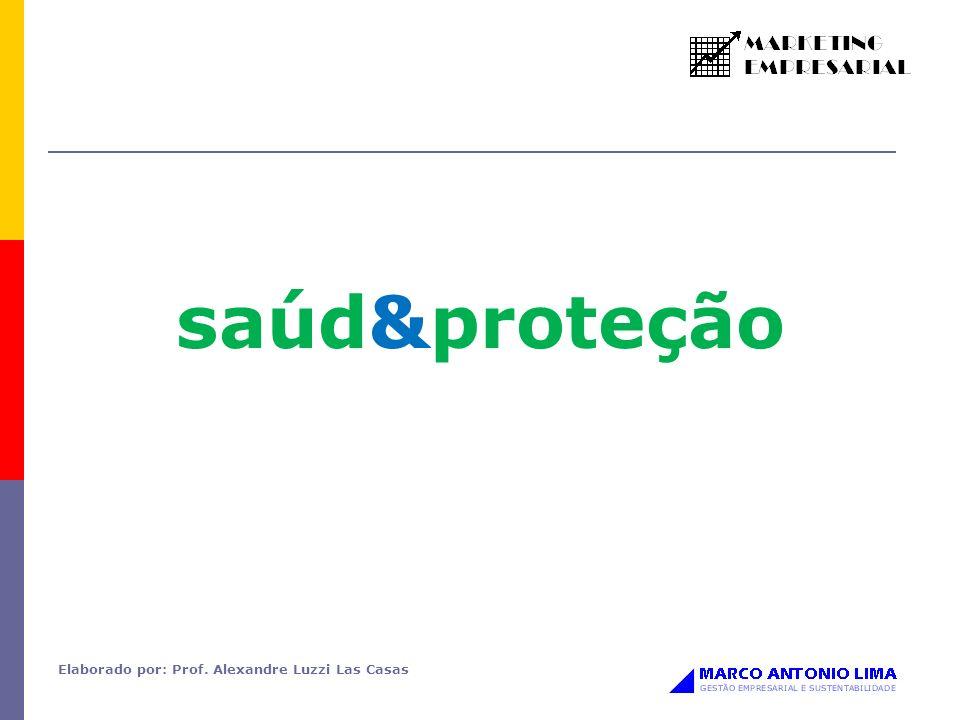 saúd&proteção Elaborado por: Prof. Alexandre Luzzi Las Casas