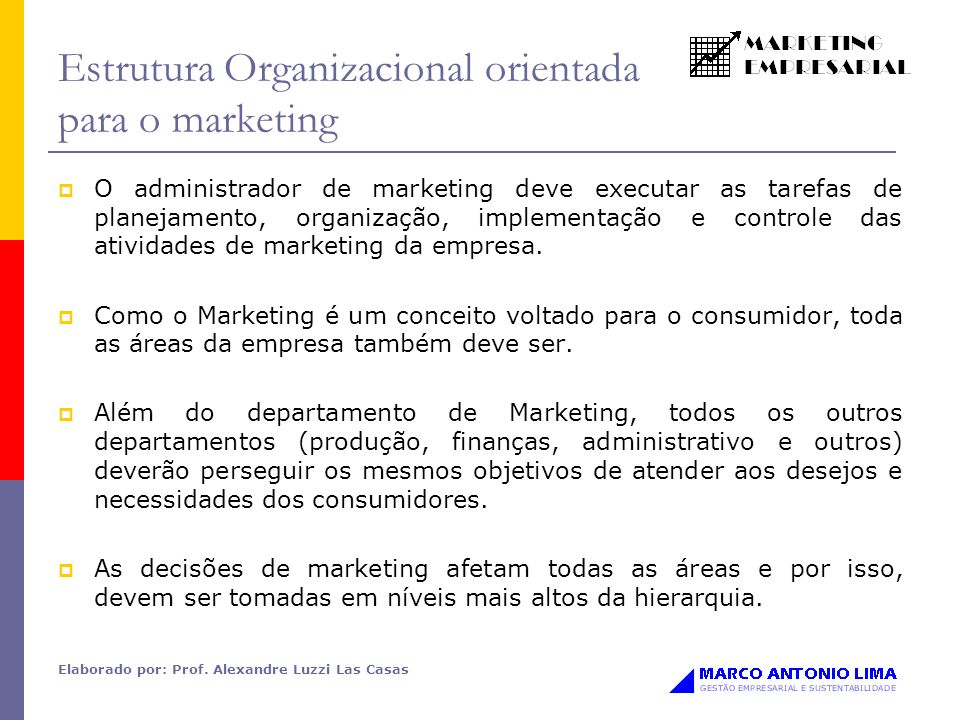Elaborado por: Prof. Alexandre Luzzi Las Casas Estrutura Organizacional orientada para o marketing O administrador de marketing deve executar as taref