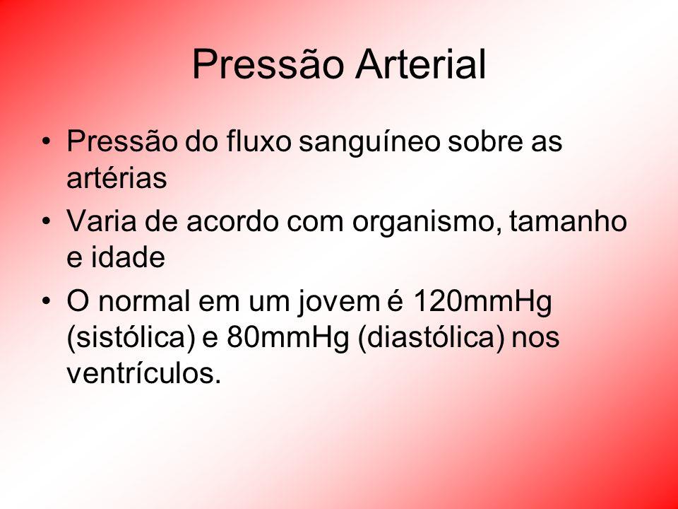 Pressão Arterial Pressão do fluxo sanguíneo sobre as artérias Varia de acordo com organismo, tamanho e idade O normal em um jovem é 120mmHg (sistólica