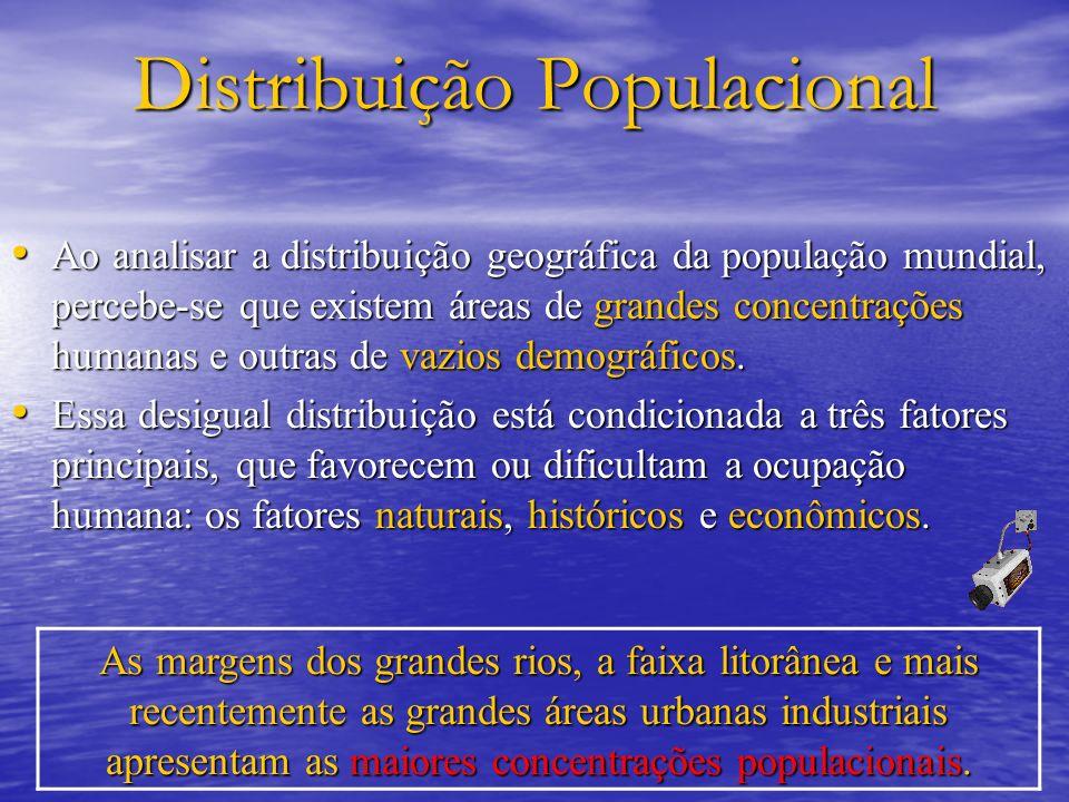 Distribuição Populacional Ao analisar a distribuição geográfica da população mundial, percebe-se que existem áreas de grandes concentrações humanas e