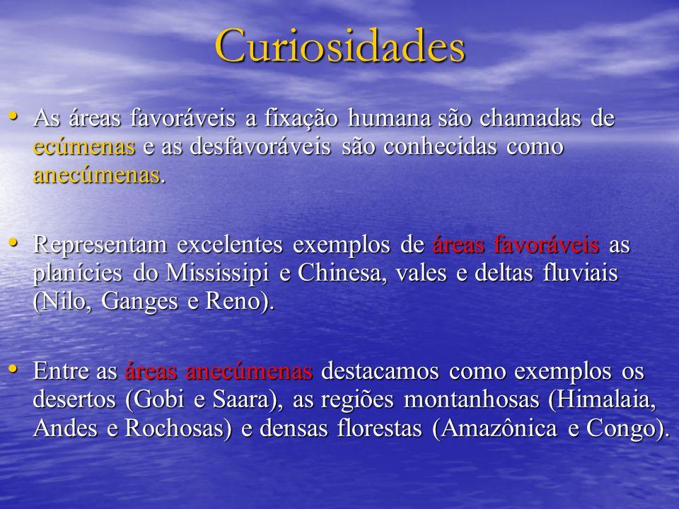 Curiosidades As áreas favoráveis a fixação humana são chamadas de ecúmenas e as desfavoráveis são conhecidas como anecúmenas. As áreas favoráveis a fi