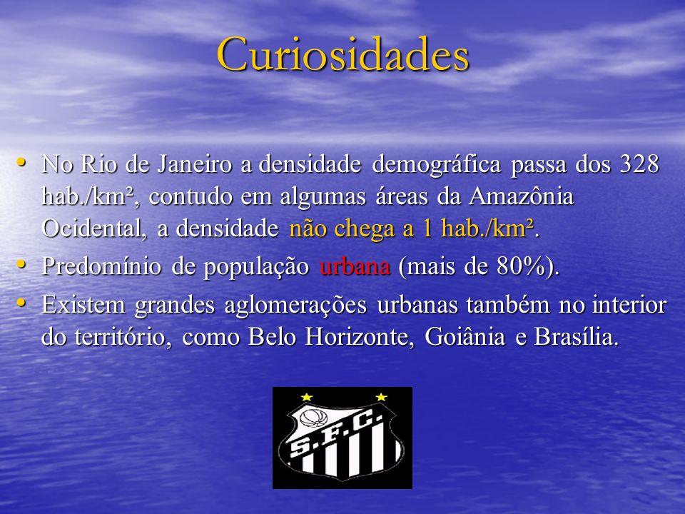 Curiosidades No Rio de Janeiro a densidade demográfica passa dos 328 hab./km², contudo em algumas áreas da Amazônia Ocidental, a densidade não chega a