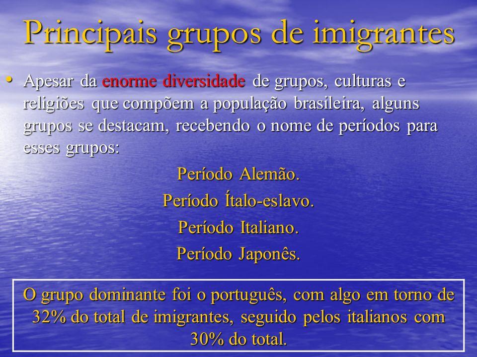 Principais grupos de imigrantes Apesar da enorme diversidade de grupos, culturas e religiões que compõem a população brasileira, alguns grupos se dest