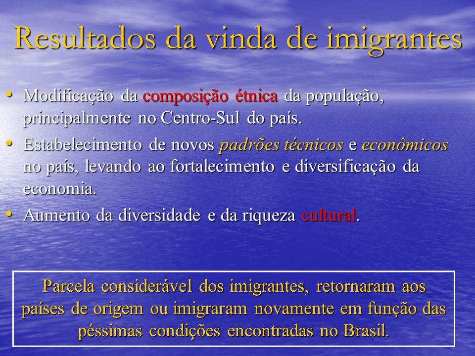 Resultados da vinda de imigrantes Modificação da composição étnica da população, principalmente no Centro-Sul do país.