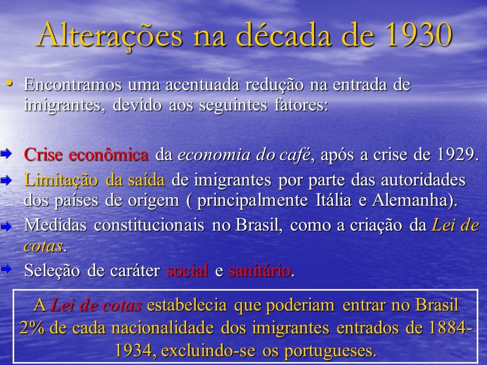 Alterações na década de 1930 Encontramos uma acentuada redução na entrada de imigrantes, devido aos seguintes fatores: Encontramos uma acentuada redução na entrada de imigrantes, devido aos seguintes fatores: Crise econômica da economia do café, após a crise de 1929.