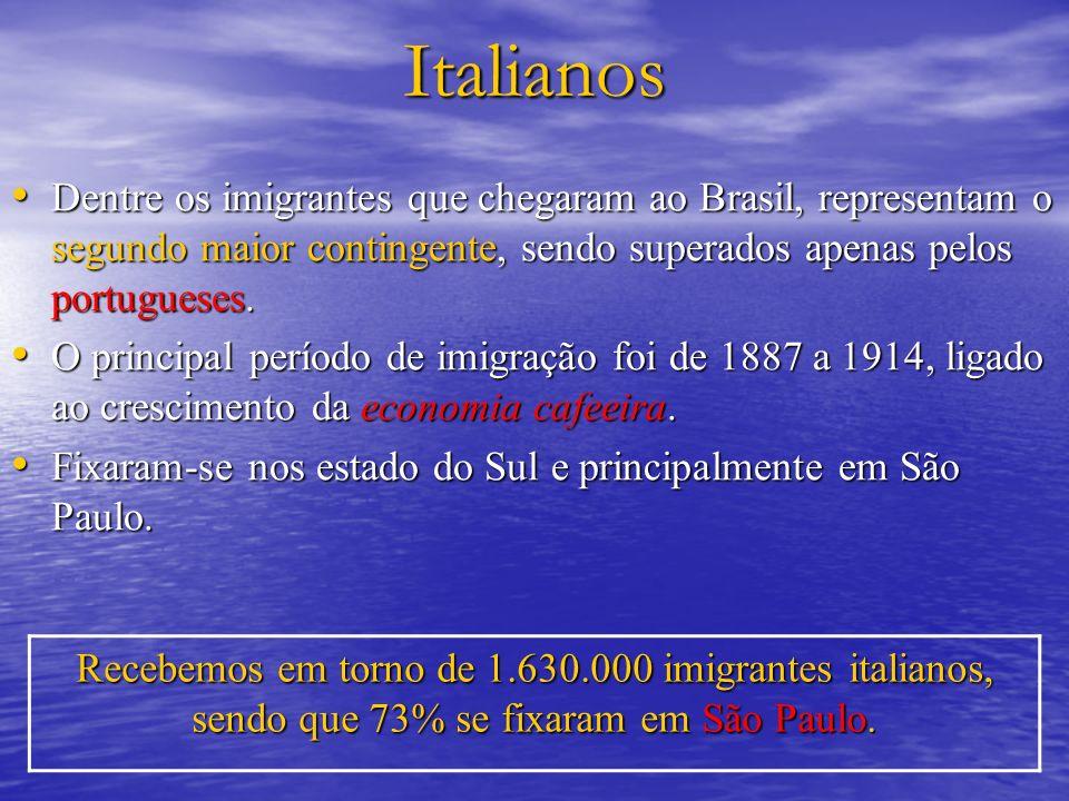 Italianos Dentre os imigrantes que chegaram ao Brasil, representam o segundo maior contingente, sendo superados apenas pelos portugueses. Dentre os im