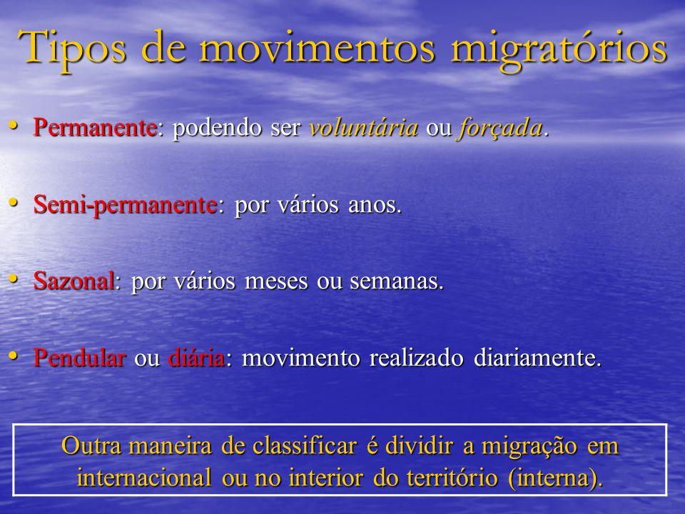 Tipos de movimentos migratórios Permanente: podendo ser voluntária ou forçada. Permanente: podendo ser voluntária ou forçada. Semi-permanente: por vár