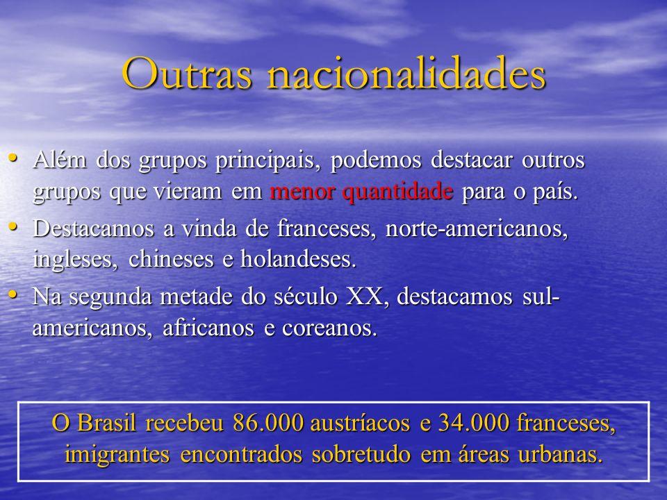 Outras nacionalidades Além dos grupos principais, podemos destacar outros grupos que vieram em menor quantidade para o país. Além dos grupos principai