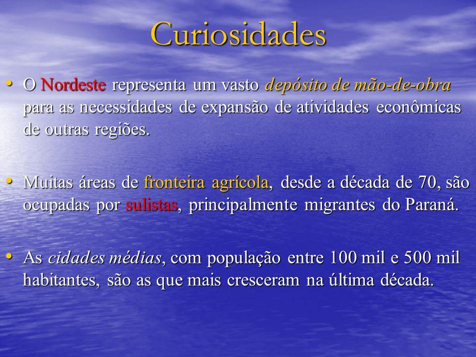 Curiosidades O Nordeste representa um vasto depósito de mão-de-obra para as necessidades de expansão de atividades econômicas de outras regiões. O Nor
