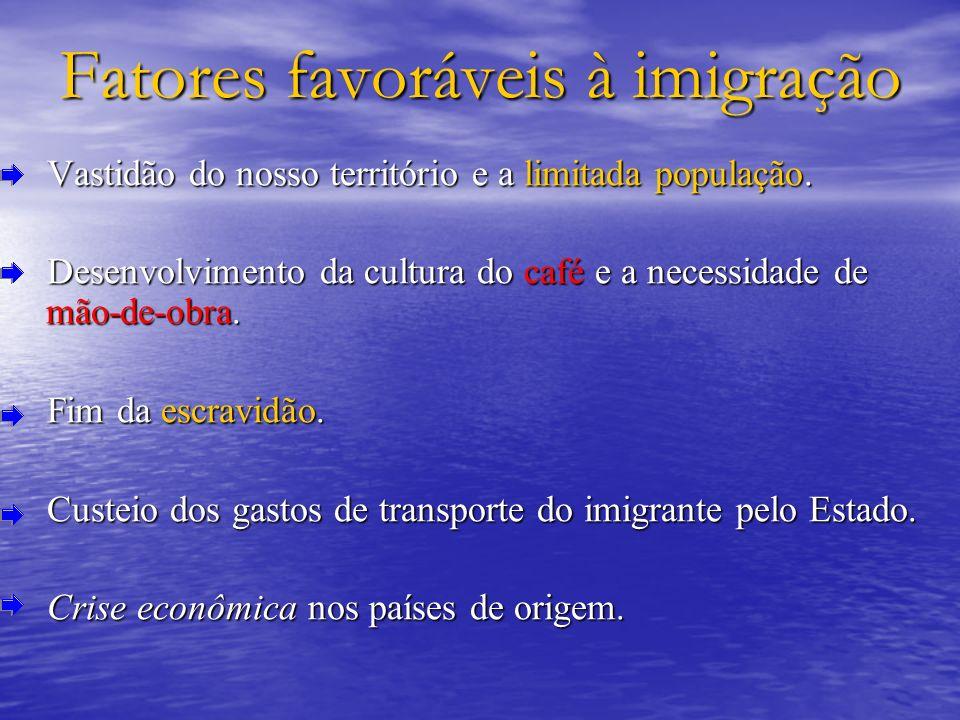 Fatores favoráveis à imigração Vastidão do nosso território e a limitada população.