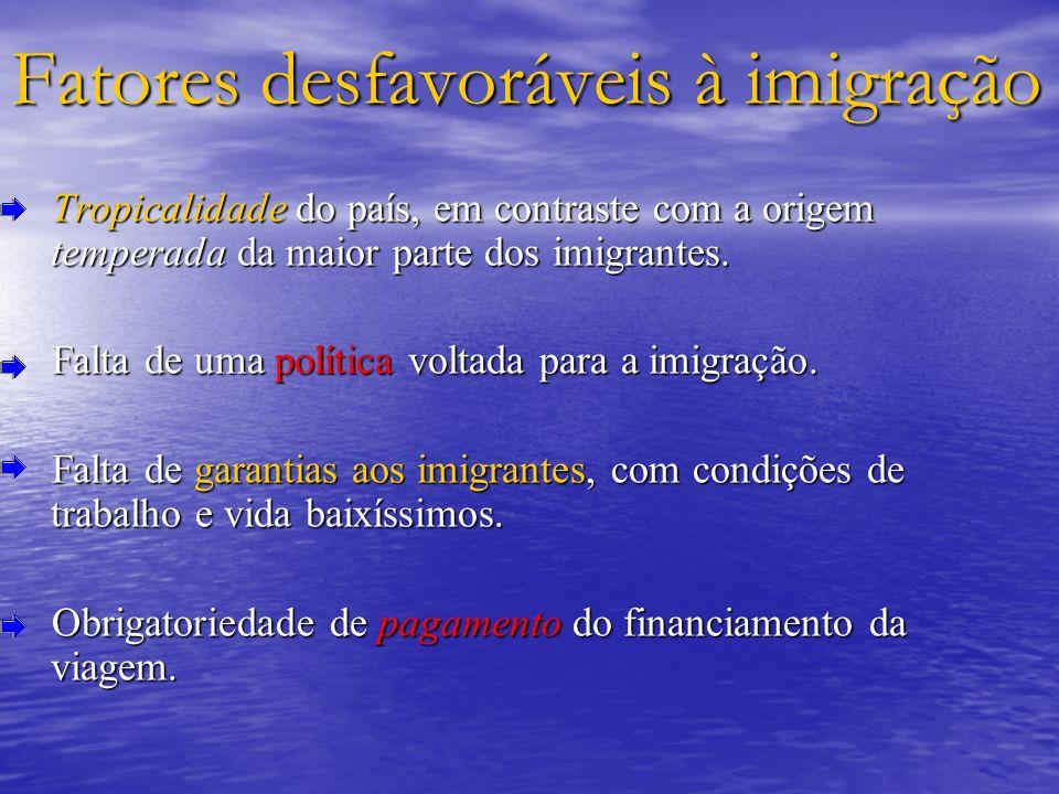 Fatores desfavoráveis à imigração Tropicalidade do país, em contraste com a origem temperada da maior parte dos imigrantes. Tropicalidade do país, em