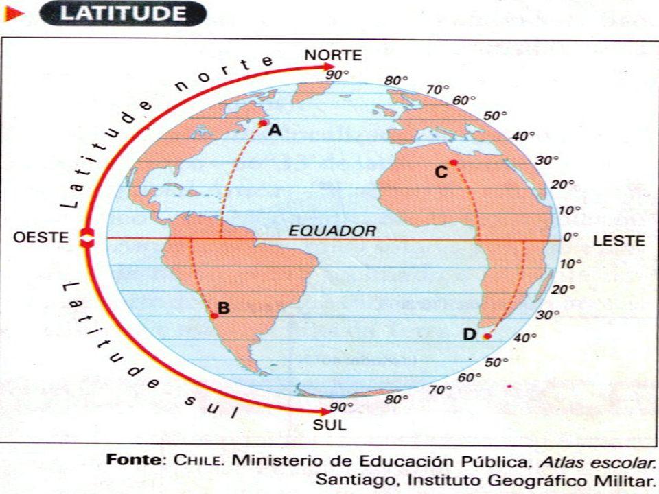Linhas imaginárias A criação de linhas imaginárias serviram para facilitar a localização de qualquer ponto da superfície terrestre.