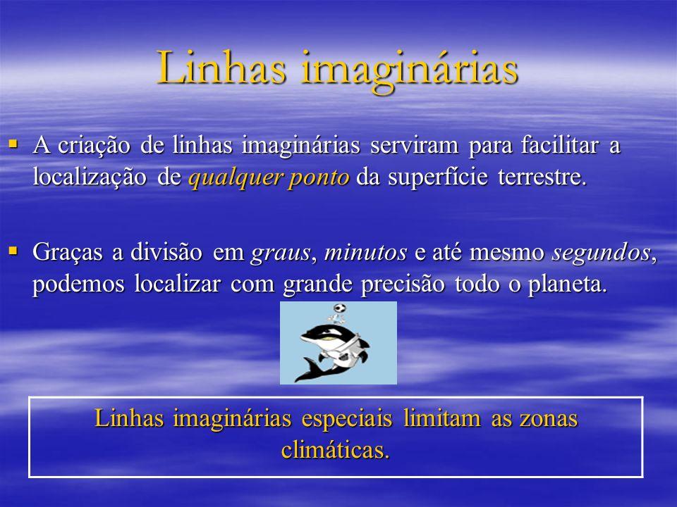 Linhas imaginárias A criação de linhas imaginárias serviram para facilitar a localização de qualquer ponto da superfície terrestre. A criação de linha