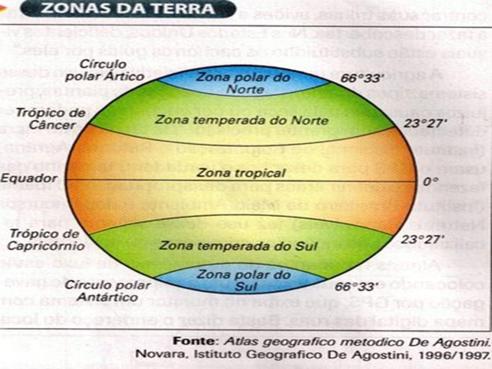O horário de verão O objetivo é aproveitar melhor a luz natural, já que durante o verão o Sol nasce mais cedo e morre mais tarde.
