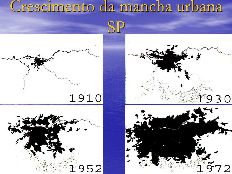 Crescimento da mancha urbana SP