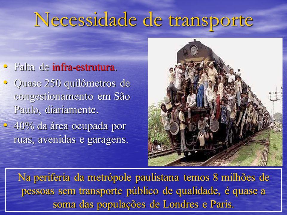 Necessidade de transporte Falta de infra-estrutura. Falta de infra-estrutura. Quase 250 quilômetros de congestionamento em São Paulo, diariamente. Qua