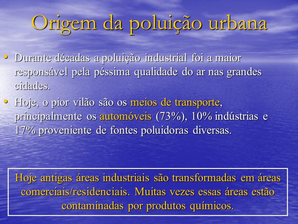 Origem da poluição urbana Durante décadas a poluição industrial foi a maior responsável pela péssima qualidade do ar nas grandes cidades. Durante déca