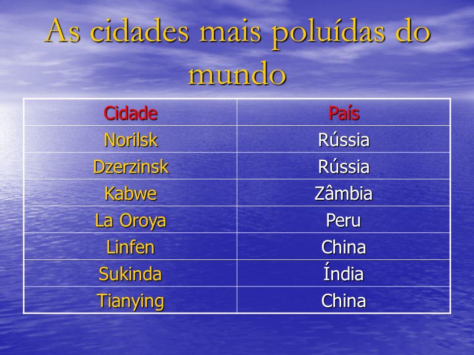 As cidades mais poluídas do mundo CidadePaís NorilskRússia DzerzinskRússia KabweZâmbia La Oroya Peru LinfenChina SukindaÍndia TianyingChina