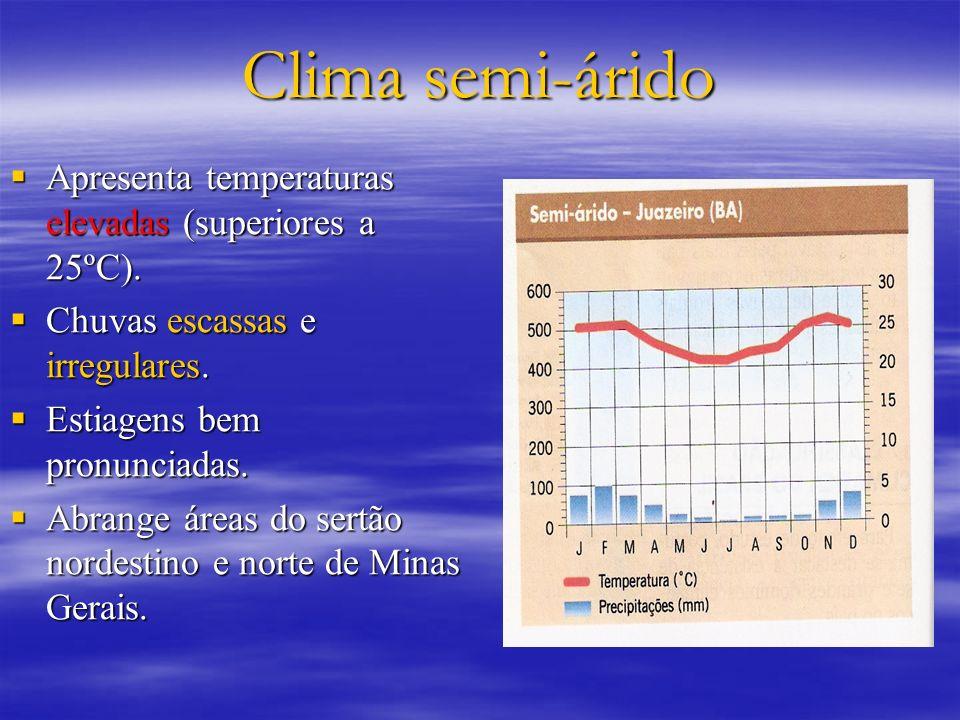 Clima semi-árido Apresenta temperaturas elevadas (superiores a 25ºC). Apresenta temperaturas elevadas (superiores a 25ºC). Chuvas escassas e irregular