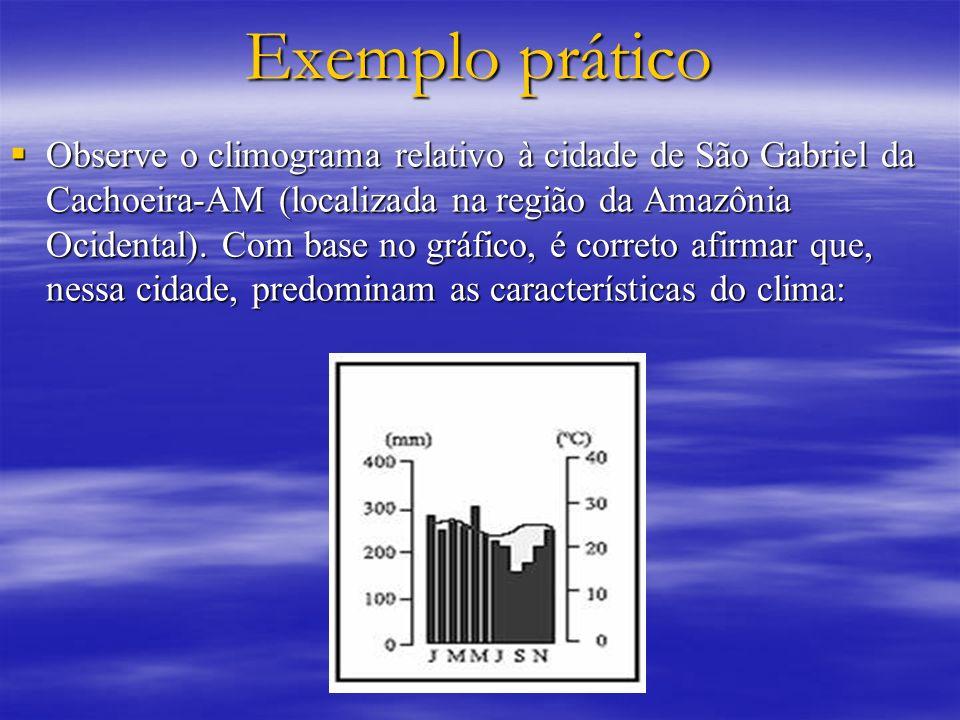 Exemplo prático Observe o climograma relativo à cidade de São Gabriel da Cachoeira-AM (localizada na região da Amazônia Ocidental). Com base no gráfic