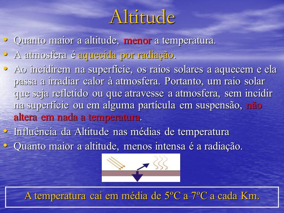 Altitude Quanto maior a altitude, menor a temperatura. Quanto maior a altitude, menor a temperatura. A atmosfera é aquecida por radiação. A atmosfera