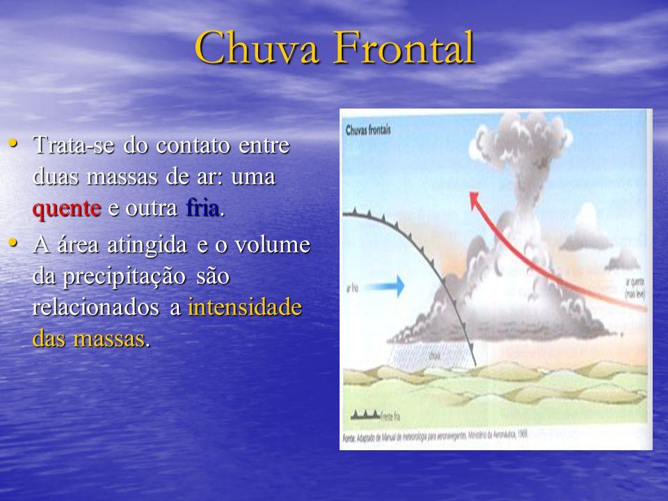 Chuva Frontal Trata-se do contato entre duas massas de ar: uma quente e outra fria. Trata-se do contato entre duas massas de ar: uma quente e outra fr