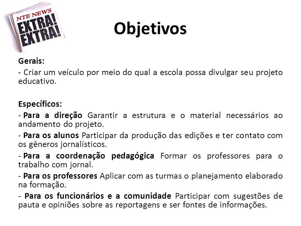 Conteúdos de Gestão Escolar - Aprendizagem Promoção de situações reais de confecção de textos jornalísticos.