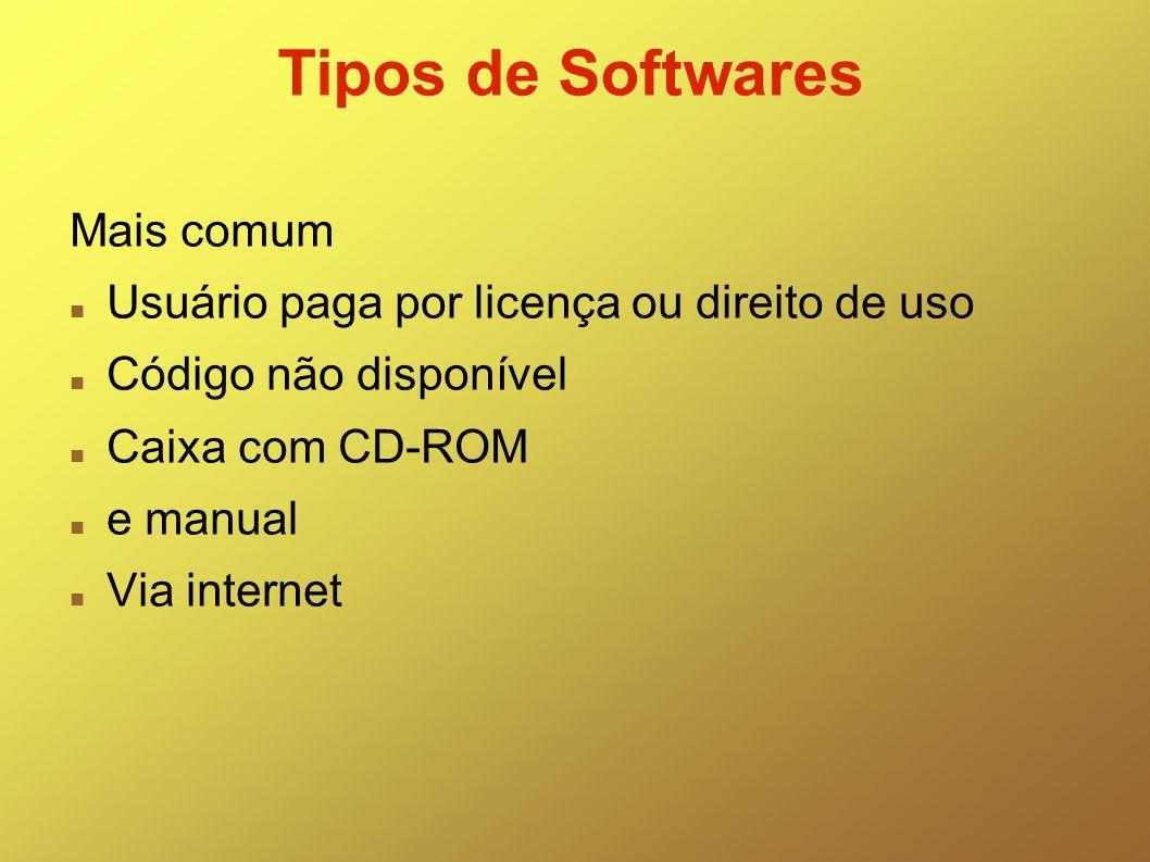 Tipos de Softwares Mais comum Usuário paga por licença ou direito de uso Código não disponível Caixa com CD-ROM e manual Via internet