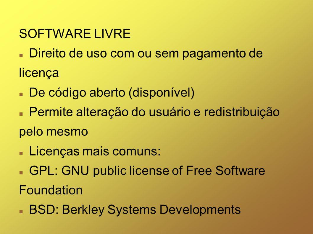 SOFTWARE LIVRE Direito de uso com ou sem pagamento de licença De código aberto (disponível) Permite alteração do usuário e redistribuição pelo mesmo L