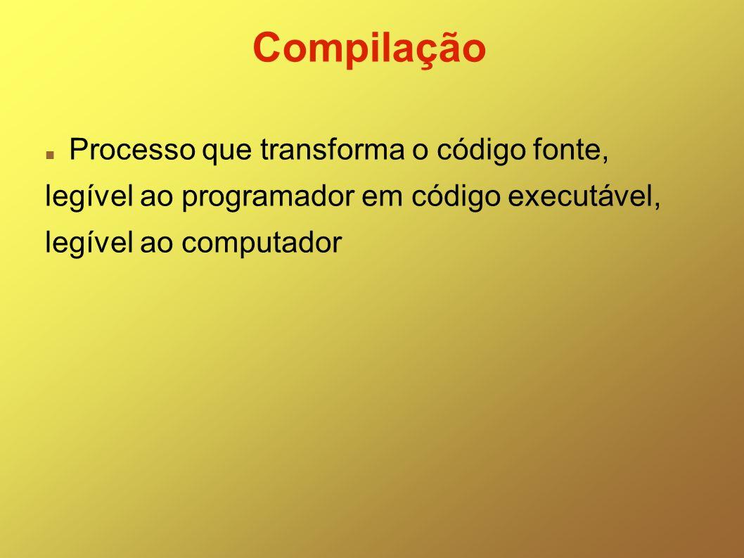 Compilação Processo que transforma o código fonte, legível ao programador em código executável, legível ao computador