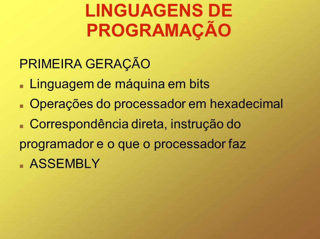 LINGUAGENS DE PROGRAMAÇÃO PRIMEIRA GERAÇÃO Linguagem de máquina em bits Operações do processador em hexadecimal Correspondência direta, instrução do p
