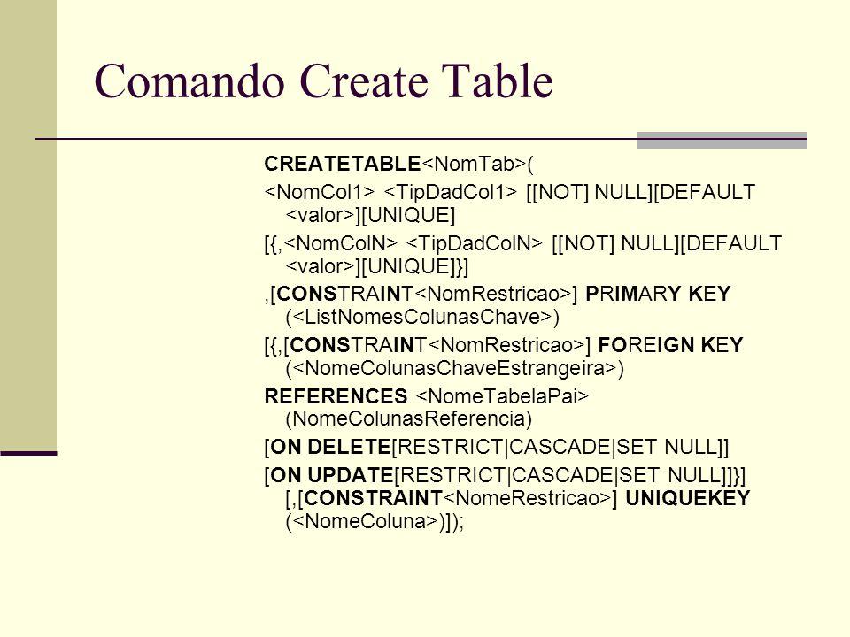Comando Create Table CREATETABLE ( [[NOT] NULL][DEFAULT ][UNIQUE] [{, [[NOT] NULL][DEFAULT ][UNIQUE]}],[CONSTRAINT ] PRIMARY KEY ( ) [{,[CONSTRAINT ]