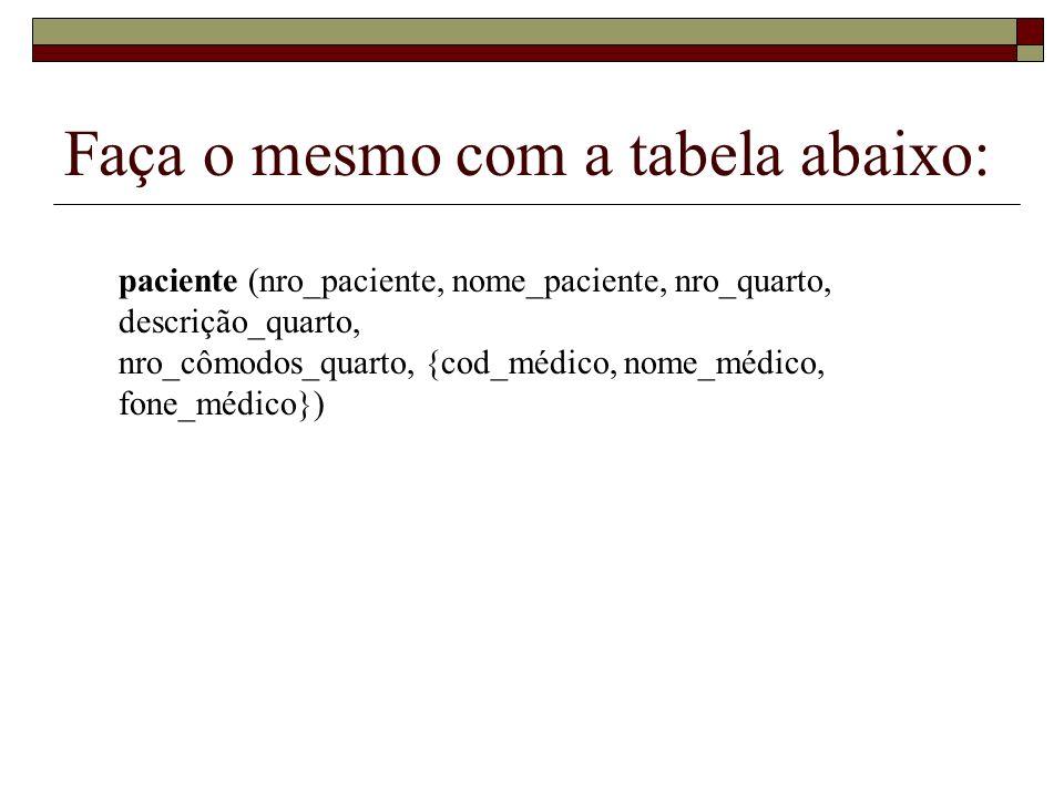 Faça o mesmo com a tabela abaixo: paciente (nro_paciente, nome_paciente, nro_quarto, descrição_quarto, nro_cômodos_quarto, {cod_médico, nome_médico, f