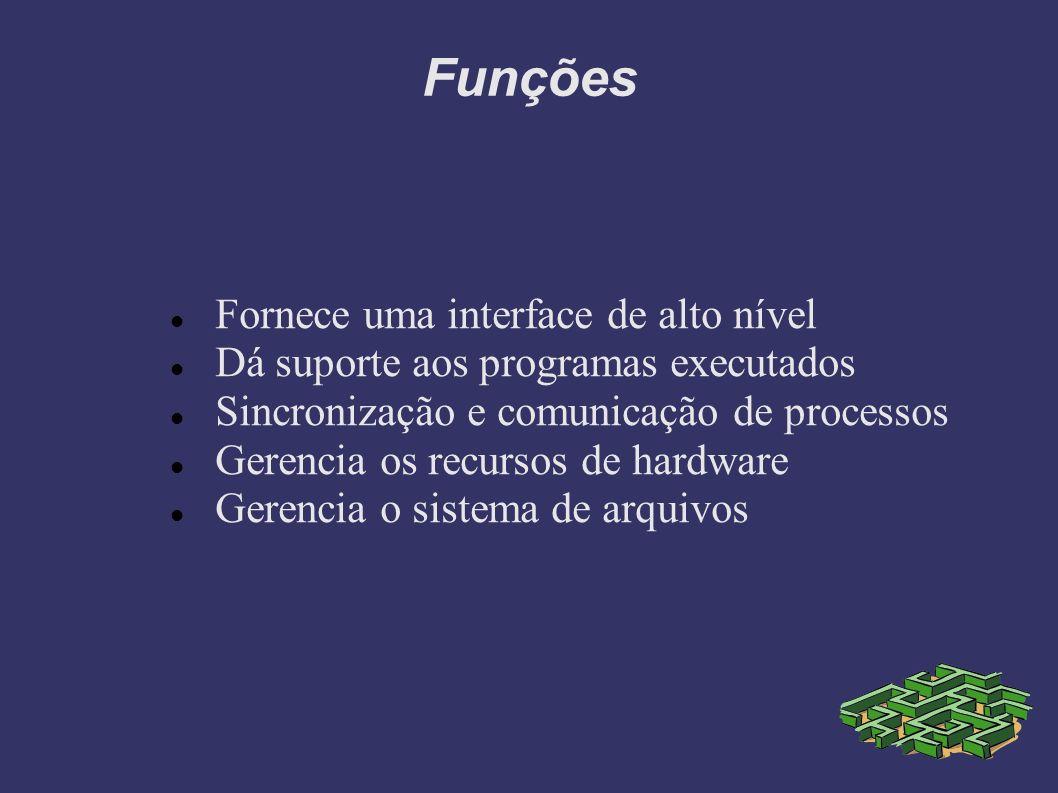 Funções Fornece uma interface de alto nível Dá suporte aos programas executados Sincronização e comunicação de processos Gerencia os recursos de hardware Gerencia o sistema de arquivos