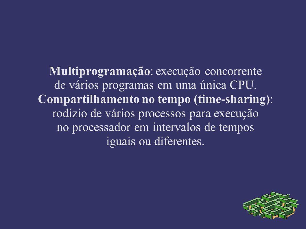 Multiprogramação: execução concorrente de vários programas em uma única CPU.