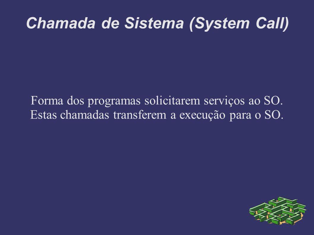 Chamada de Sistema (System Call) Forma dos programas solicitarem serviços ao SO.