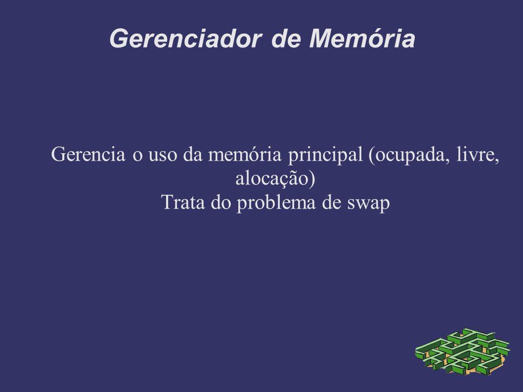 Gerenciador de Memória Gerencia o uso da memória principal (ocupada, livre, alocação) Trata do problema de swap