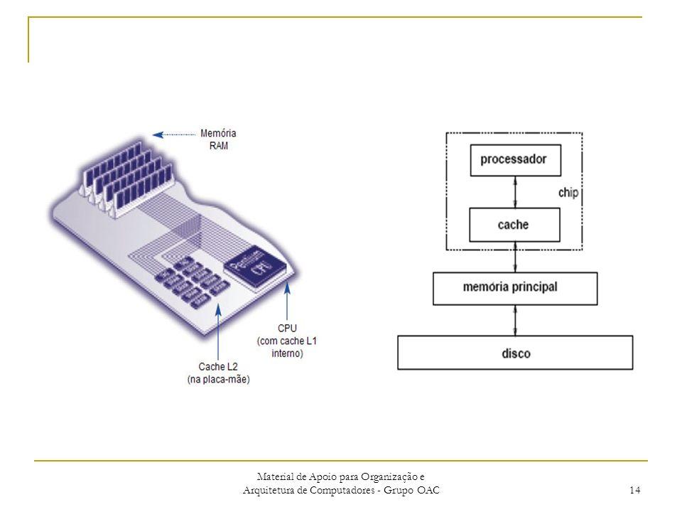 Material de Apoio para Organização e Arquitetura de Computadores - Grupo OAC 14