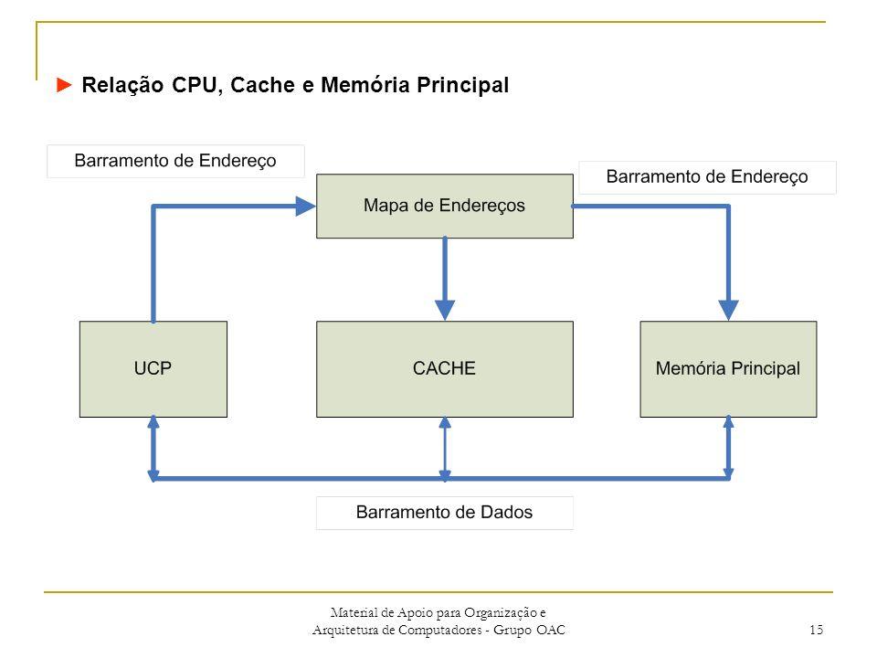 Material de Apoio para Organização e Arquitetura de Computadores - Grupo OAC 15 Relação CPU, Cache e Memória Principal