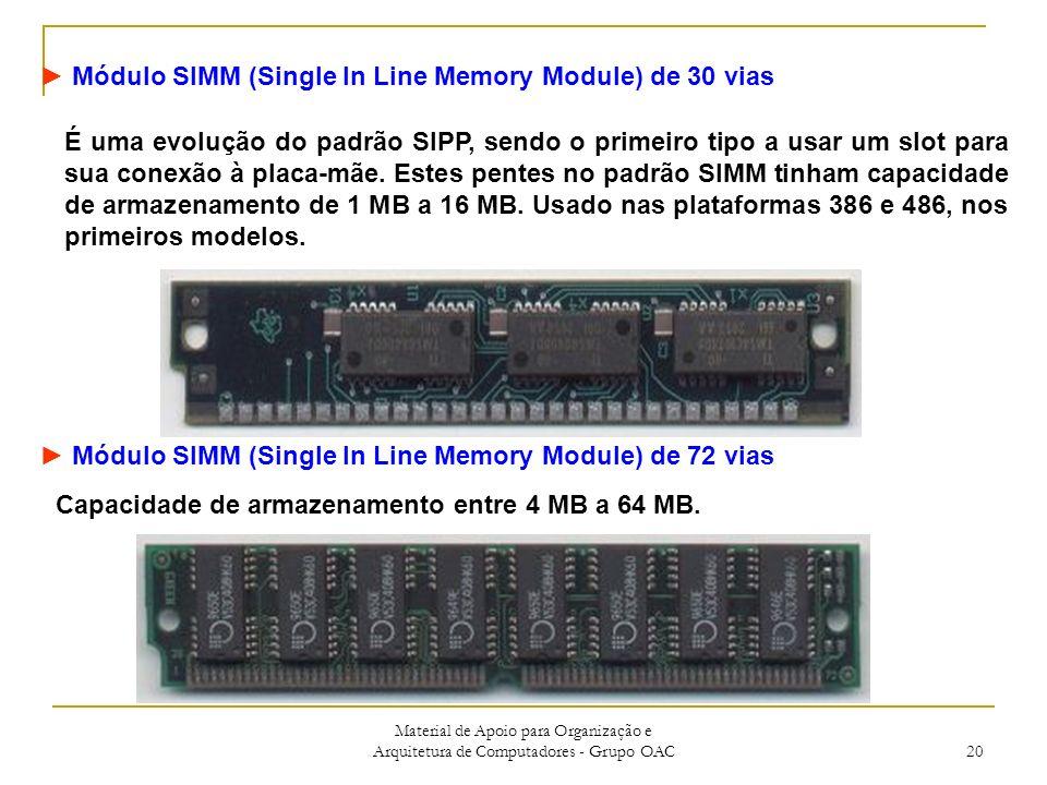 Material de Apoio para Organização e Arquitetura de Computadores - Grupo OAC 20 Módulo SIMM (Single In Line Memory Module) de 30 vias Módulo SIMM (Single In Line Memory Module) de 72 vias É uma evolução do padrão SIPP, sendo o primeiro tipo a usar um slot para sua conexão à placa-mãe.
