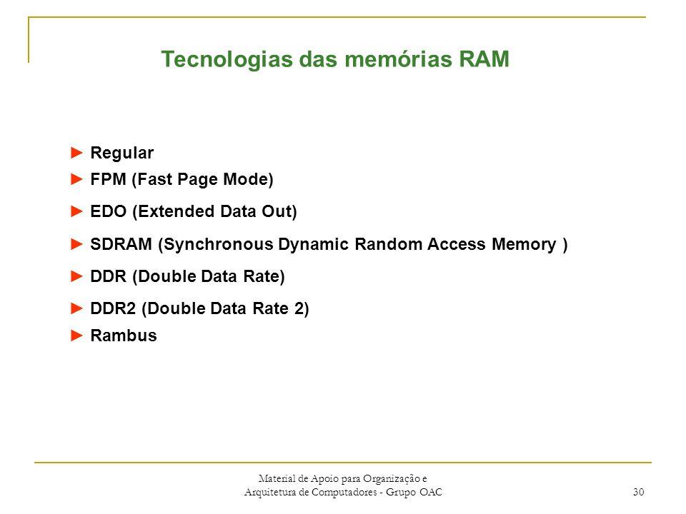 Material de Apoio para Organização e Arquitetura de Computadores - Grupo OAC 30 Tecnologias das memórias RAM FPM (Fast Page Mode) EDO (Extended Data Out) SDRAM (Synchronous Dynamic Random Access Memory ) DDR (Double Data Rate) DDR2 (Double Data Rate 2) Rambus Regular