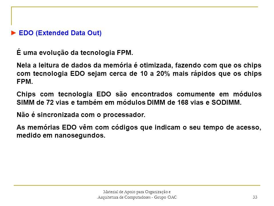 Material de Apoio para Organização e Arquitetura de Computadores - Grupo OAC 33 EDO (Extended Data Out) É uma evolução da tecnologia FPM.