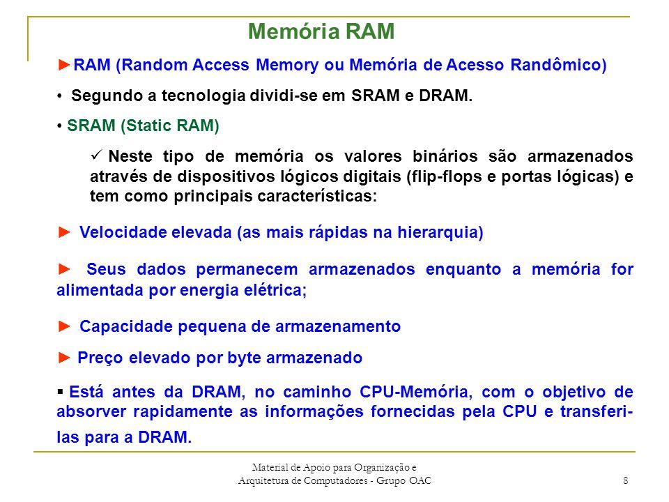 Material de Apoio para Organização e Arquitetura de Computadores - Grupo OAC 8 Memória RAM RAM (Random Access Memory ou Memória de Acesso Randômico) Segundo a tecnologia dividi-se em SRAM e DRAM.