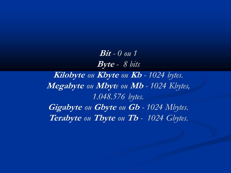 Bit - 0 ou 1 Byte - 8 bits Kilobyte ou Kbyte ou Kb - 1024 bytes.