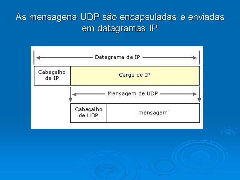 As mensagens UDP são encapsuladas e enviadas em datagramas IP