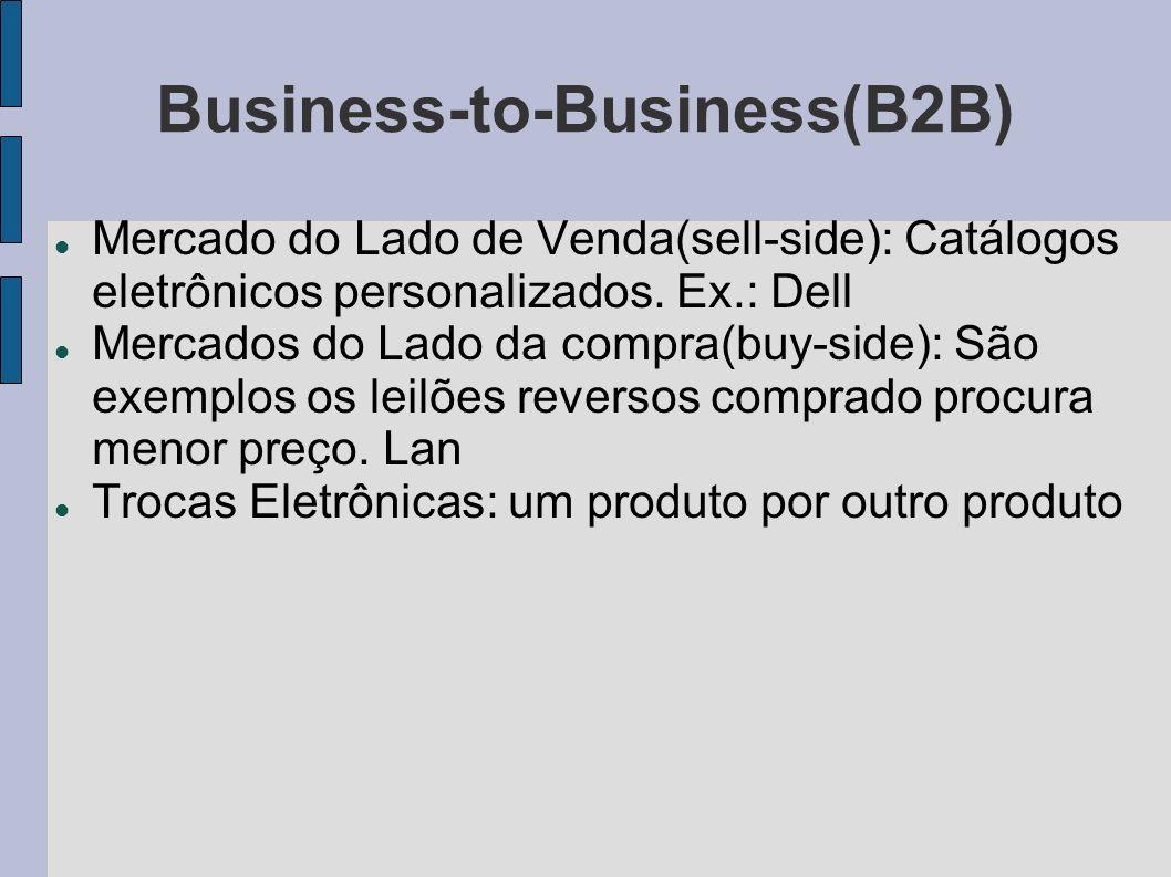 Business-to-Business(B2B) Mercado do Lado de Venda(sell-side): Catálogos eletrônicos personalizados. Ex.: Dell Mercados do Lado da compra(buy-side): S