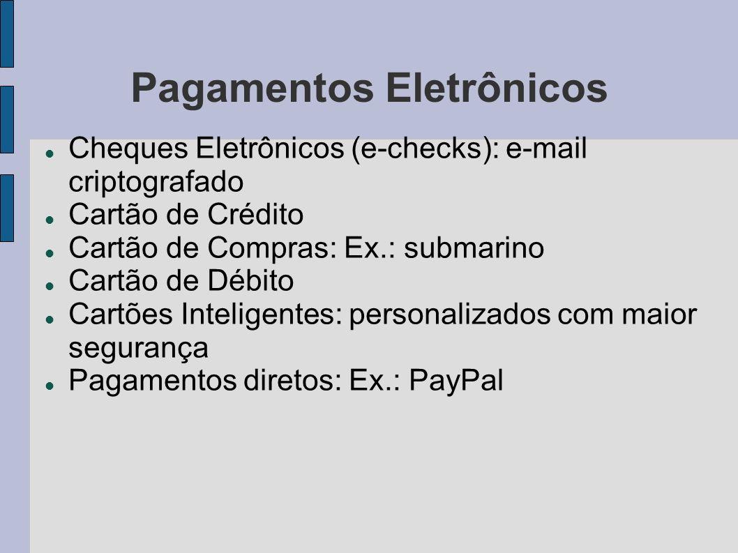 Pagamentos Eletrônicos Cheques Eletrônicos (e-checks): e-mail criptografado Cartão de Crédito Cartão de Compras: Ex.: submarino Cartão de Débito Cartõ