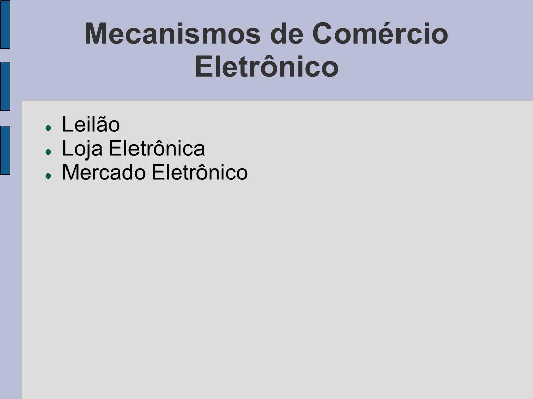 Business-to-consumer(B2C) Lojas e shoppings eletrônicos Serviços Online Banking Mercado de Valores Mercado de Trabalho Serviços de Viagem Mercado Imobiliário