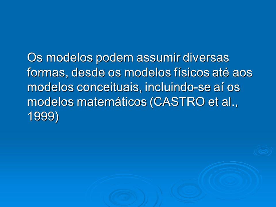 Os modelos podem assumir diversas formas, desde os modelos físicos até aos modelos conceituais, incluindo-se aí os modelos matemáticos (CASTRO et al.,